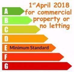 Minimum Energy Performance EPC Rating April 2018